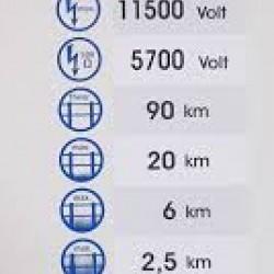 Titan N 5500